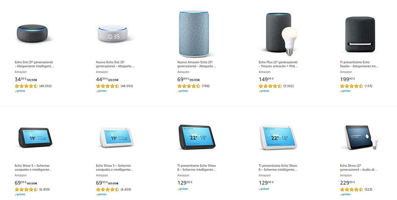 Elenco prodotti Alexa