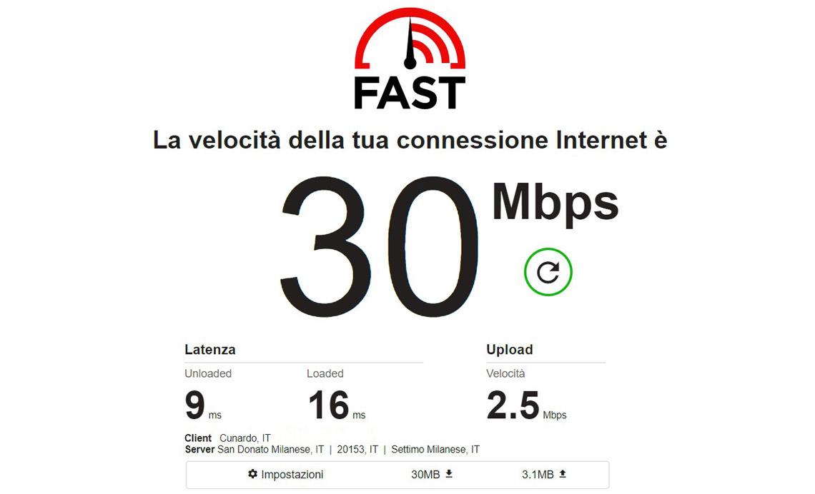 Eolo Test Fast.com