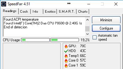 Monitorare temperatora processore